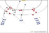 Back Court Passing Rotation & Shot521 Shooting back court playersHandball Drills Coaching