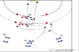 Back Court Return Pass & Shoot With Pivot564 shooting back court playerHandball Drills Coaching