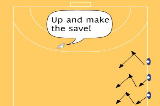 Save Simulation Warm Up 2615 goal keeper : exercisesHandball Drills Coaching