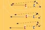 Bouncing Balls614 goal keeper : fast breakHandball Drills Coaching