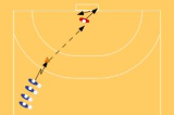 Warming Up Against High Balls 2 Drill Thumbnail