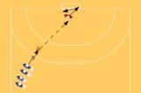 Warming Up Against High Balls 2615 goal keeper : exercisesHandball Drills Coaching