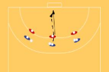 Go For It611 goal keeper : reaction exercisesHandball Drills Coaching