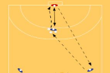 Stop the Overhead ball and Fast Break611 goal keeper : reaction exercisesHandball Drills Coaching