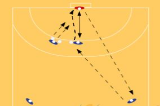 Stop and Throw a Fast Break Drill Thumbnail