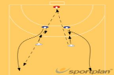 Stop and Throw a Fast Break 2611 goal keeper : reaction exercisesHandball Drills Coaching