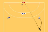 Stop and Throw a Fast Break 3 Drill Thumbnail