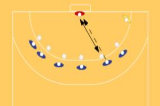 Choose and Stop611 goal keeper : reaction exercisesHandball Drills Coaching