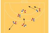 10 Pass Game 2small match playingHandball Drills Coaching