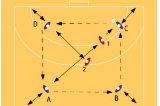 Step Forward Defence323 defenders movementsHandball Drills Coaching