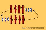 coordination 1 Drill Thumbnail