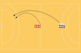Defend Breaks 8328 blocking ball and attacker's waysHandball Drills Coaching