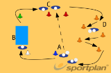 Co-ordination 5115 ballskill activitiesHandball Drills Coaching