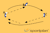 passing 2320 passing varieties/catching-passingHandball Drills Coaching