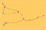 Rolling Ball 5 Drill Thumbnail