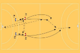 Rolling Ball 7538 fast breakHandball Drills Coaching