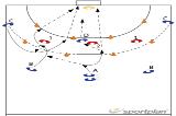 Wingplayer Crossing With Pivot527 crossingHandball Drills Coaching