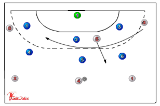 533 attacking against man-to-man defence533 attacking against man-to-man defenceHandball Drills Coaching
