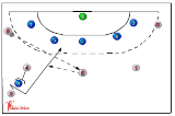 533 attacking against man-to-man defence Drill Thumbnail