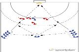 blocking in 3:2:1 defence545 3:2:1 defenceHandball Drills Coaching