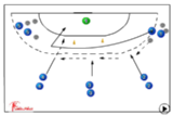 Chase your own pass560 complex shooting exercisesHandball Drills Coaching