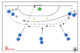Quick Switch - Simple Screen536 concept play : going to 2:4Handball Drills Coaching