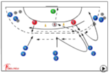 Back and Forth 2536 concept play : going to 2:4Handball Drills Coaching