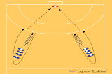 coordination + warming-up goalkeeper 3 Drill Thumbnail
