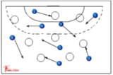 Hoop race116 passing/intercepting + finding space and defendingHandball Drills Coaching