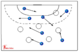 Hoop song116 passing/intercepting + finding space and defendingHandball Drills Coaching