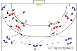 defending the wings 2545 3:2:1 defenceHandball Drills Coaching