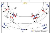 defending the wings 3545 3:2:1 defenceHandball Drills Coaching