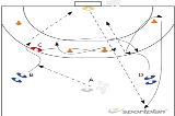 double defending action327 close defence for attackerHandball Drills Coaching