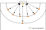goalkeeper sprints615 goal keeper : exercisesHandball Drills Coaching