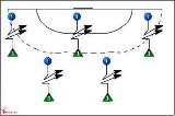 endurance559 enduranceHandball Drills Coaching