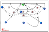 536 concept play : going to 2:4536 concept play : going to 2:4Handball Drills Coaching