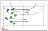 116 passing/intercepting + finding space and defending116 passing/intercepting + finding space and defendingHandball Drills Coaching