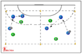 passing gamesmall match playingHandball Drills Coaching