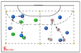 passing game116 passing/intercepting + finding space and defendingHandball Drills Coaching