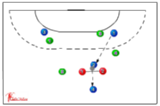 Moving Goal Game Drill Thumbnail