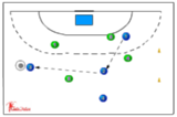 Multi-Goal Game219 supporting team mates/ blocking attackersHandball Drills Coaching