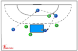 Central Goal Game Drill Thumbnail