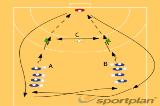 Warming-up goalkeeper538 fast breakHandball Drills Coaching