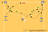 Fast Passing to Create Space 1526 ballcirculationHandball Drills Coaching