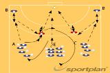 Blocking after Sprint 5324 blockingHandball Drills Coaching