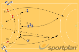 Defending Fast Break by Backcourt Players538 fast breakHandball Drills Coaching