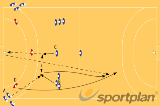 Defending Fast Break by L&R Backcourt Players538 fast breakHandball Drills Coaching