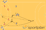 Defending Fast Break by Center Backcourt Player 2538 fast breakHandball Drills Coaching