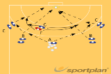 Defending the pivot or blocking the shot545 3:2:1 defenceHandball Drills Coaching