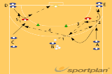 Fast Passing to Create Space 2 Drill Thumbnail